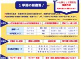 ☆堀川校の夏期集中講習会☆