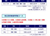 堀川校の冬期集中講習会 12月22日(金)スタート
