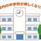 黒部市内の中学校が新しくなります!
