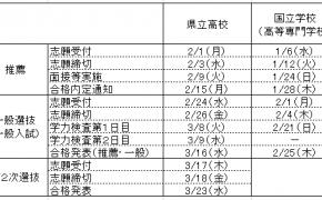県立一般入試まで、あと42日!