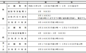 29年度 富山県立高校入試の日程はいつ?